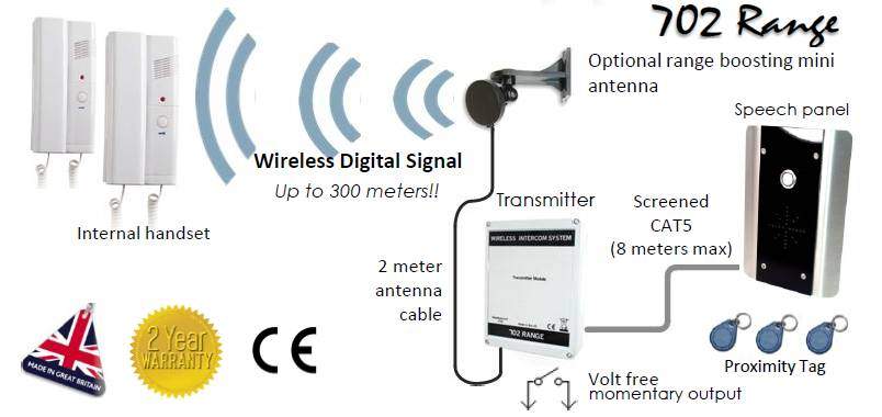 Interfon Wireless Fara Fir cu Unda Radio AES 702-AB pentru 1 la 3 Familii