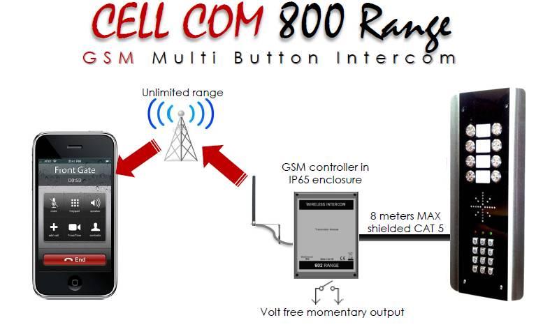 interfon GSM AES seria 800