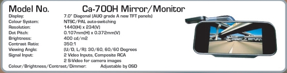 monitor LCD 15cm Tip