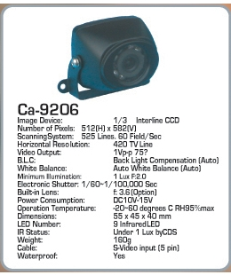 camera video 